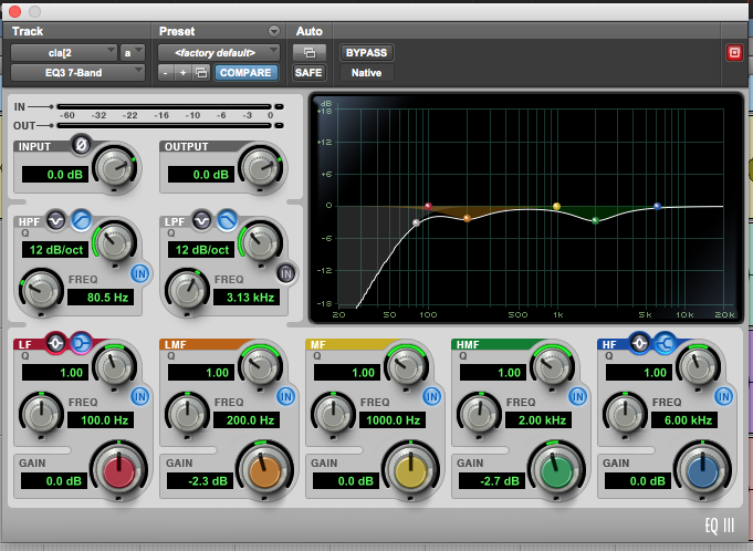 Mixing Subtractive eq