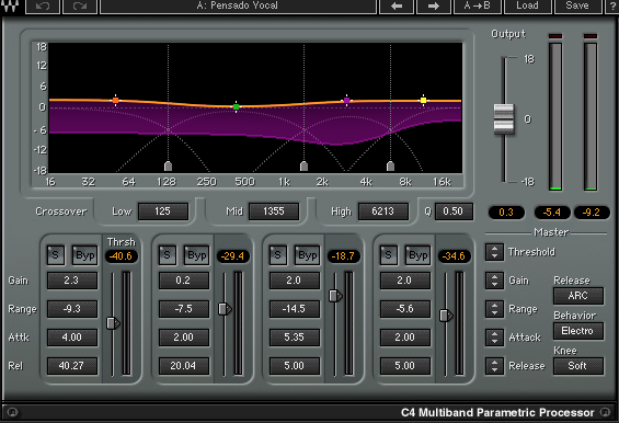 multiband compression